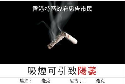 Impotence Chinese
