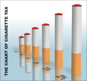 the-histogram-of-cigarette-tax