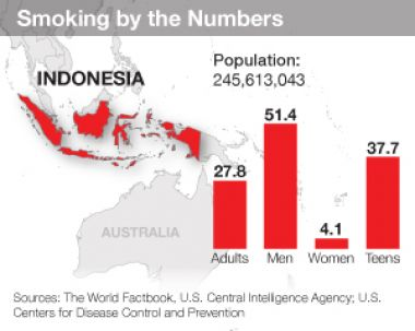 INDONESIA_smokes