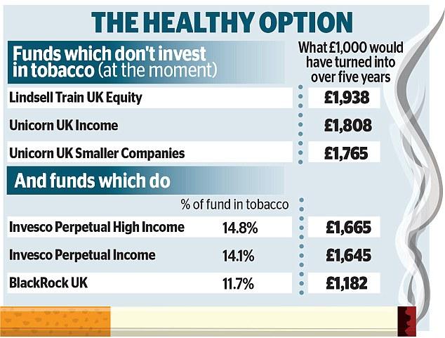 28M-hollies investment extra cigs biz 2
