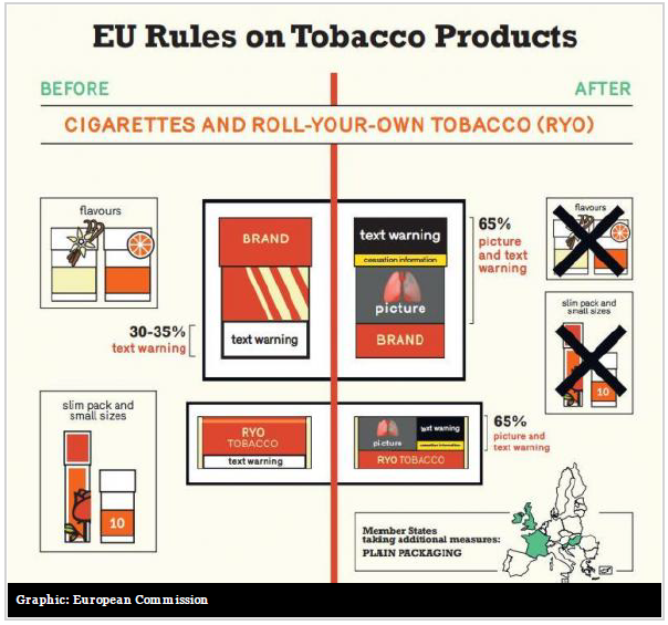 eu-rules-tobacco-products