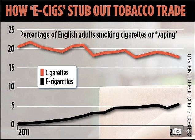 e-cig-stub-tobacco