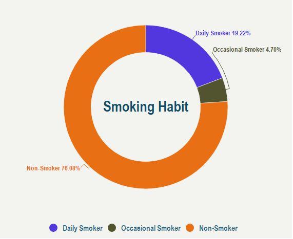 smoking-habit