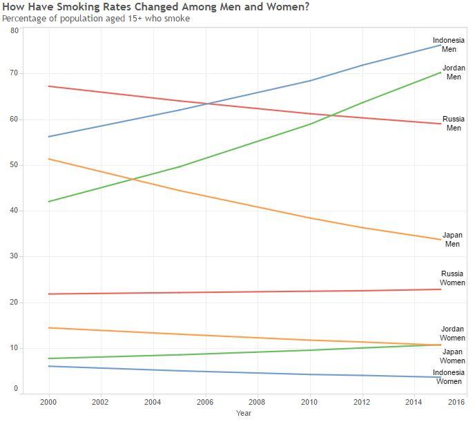 rates-change