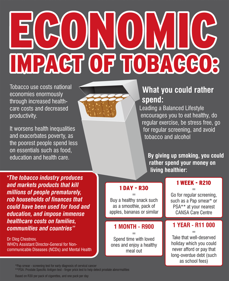 marketing and tobacco products Tobacco products market - global industry analysis, size, share, growth, trends, and forecast 2016 - 2024.