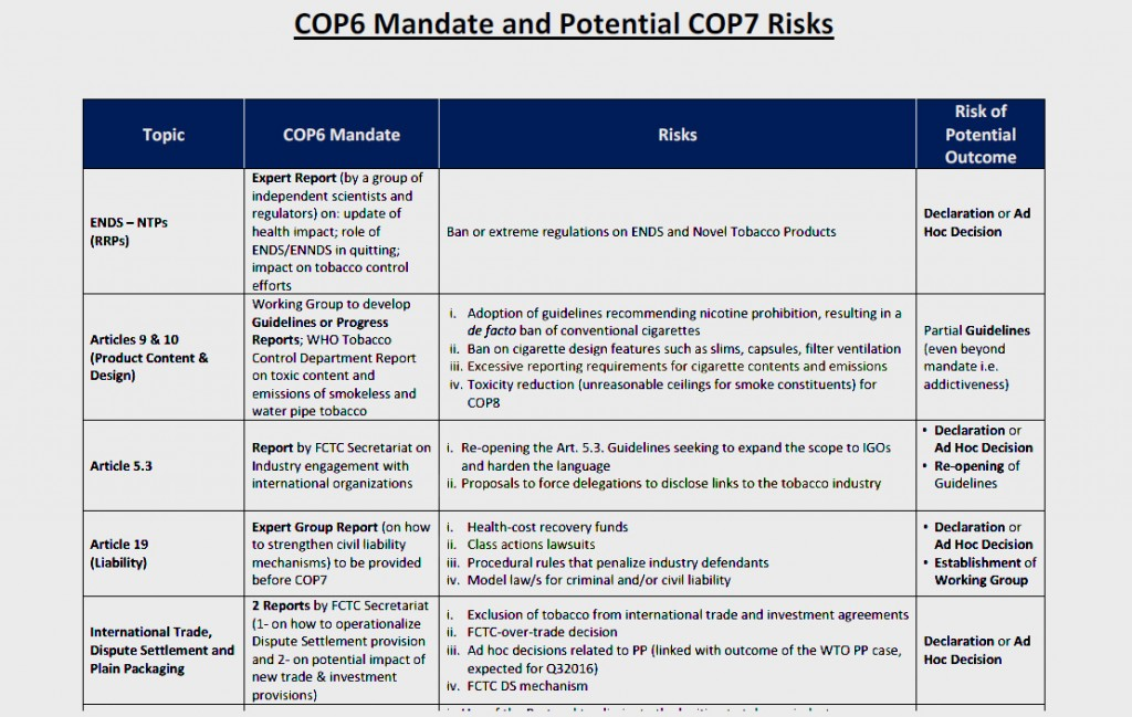 """Excerpt from a Philip Morris briefing paper on potential risks ahead of the treaty meeting last year, """"COP7"""" in India. ENDS, or Electronic Nicotine Delivery Systems, refers to electronic cigarettes."""