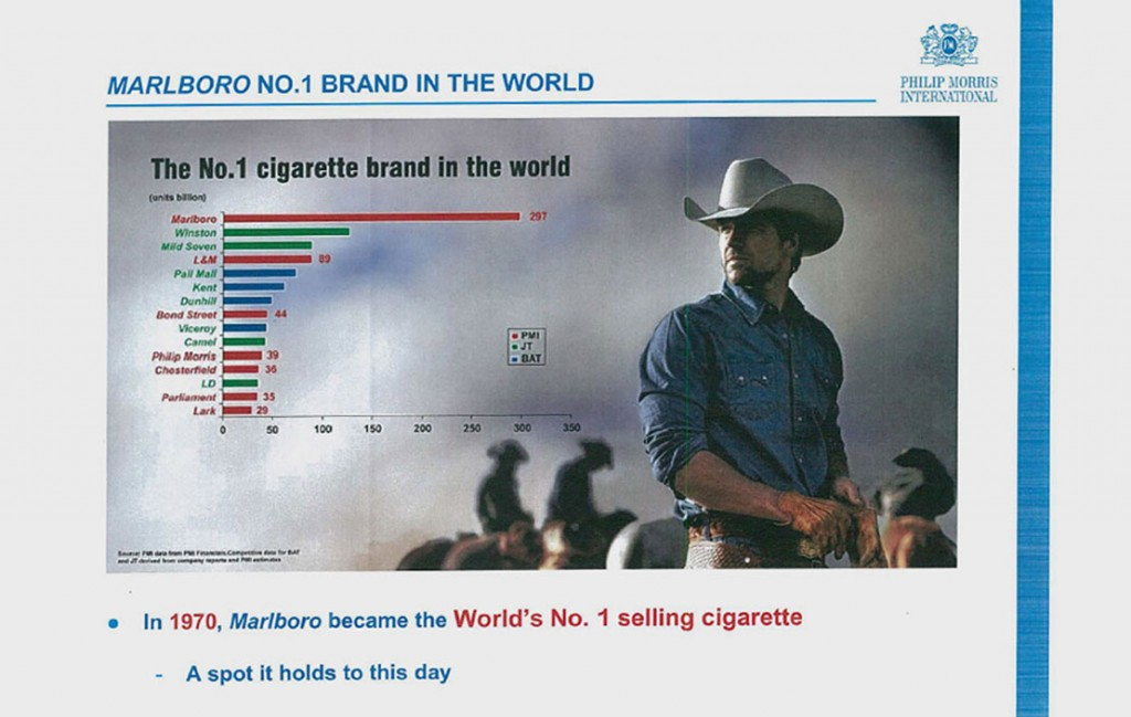 A slide from a Philip Morris training document.