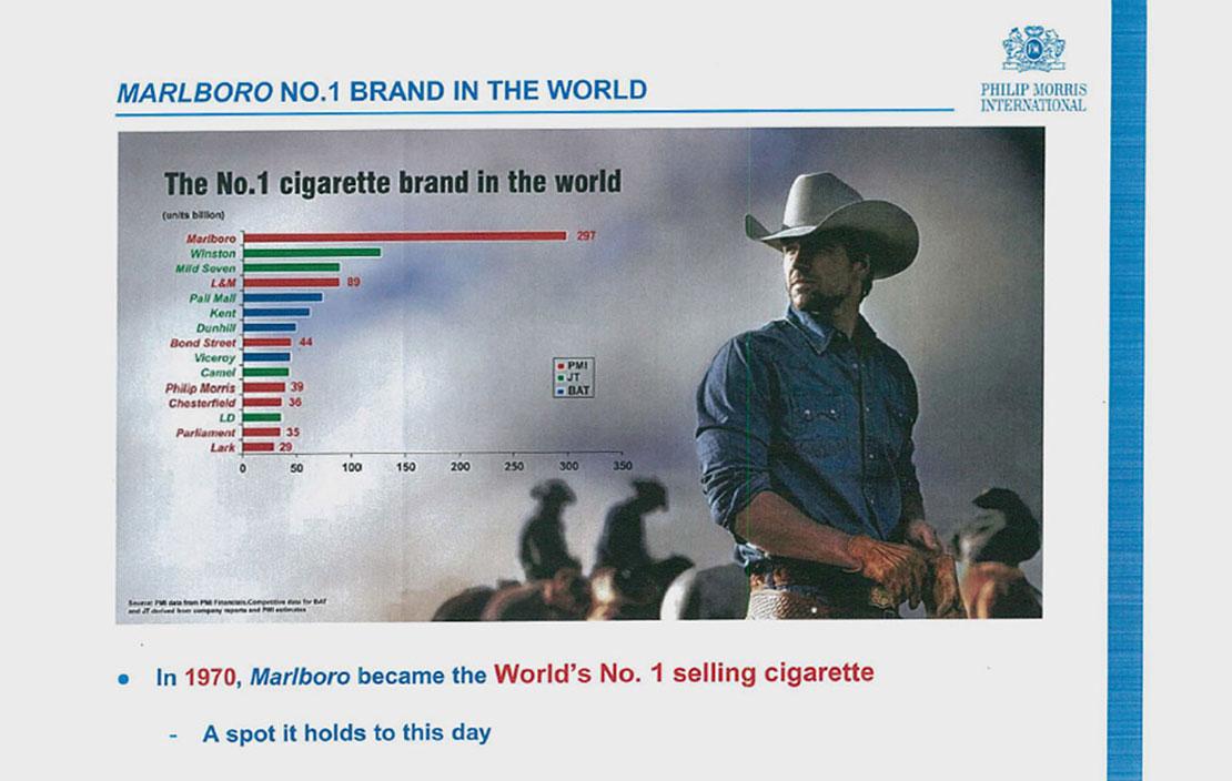 Price cigarettes Marlboro New Zealand del lavoro