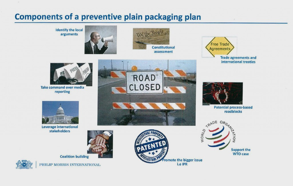 A list of methods the company has devised for opposing the implementation of plain packaging, a measure advocated by the FCTC that bars the use of logos and distinctive coloring on cigarette packs.