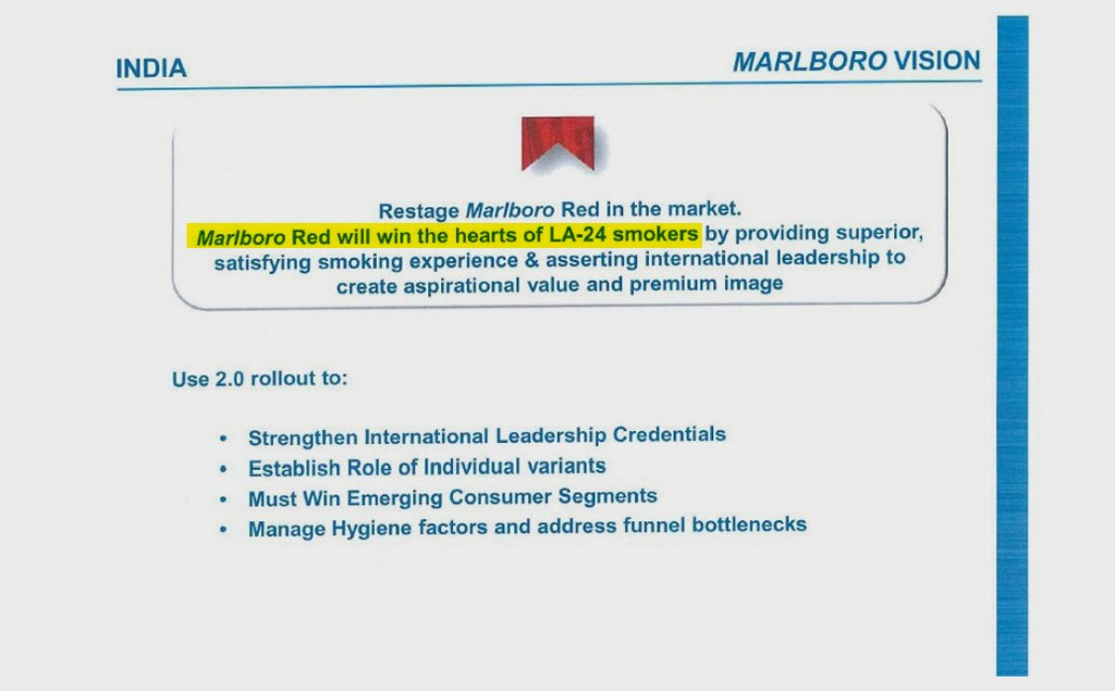 A slide from a 2014 strategy presentation shows Philip Morris' goals for marketing Marlboro Red in India. LA-24 = legal age to 24-year-old smokers.