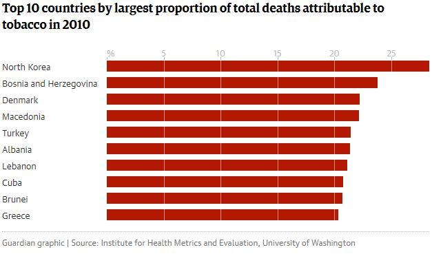 tob-deaths-tot