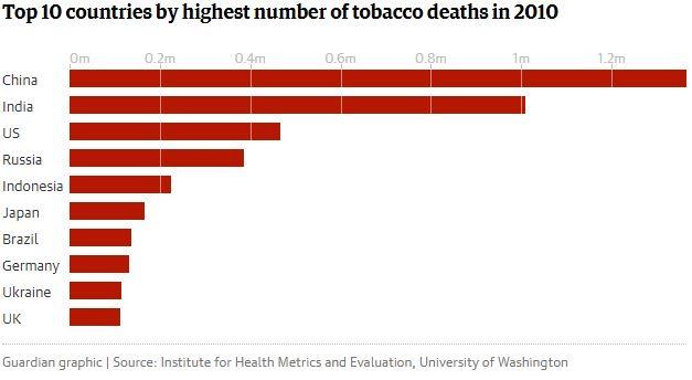 tob-deaths
