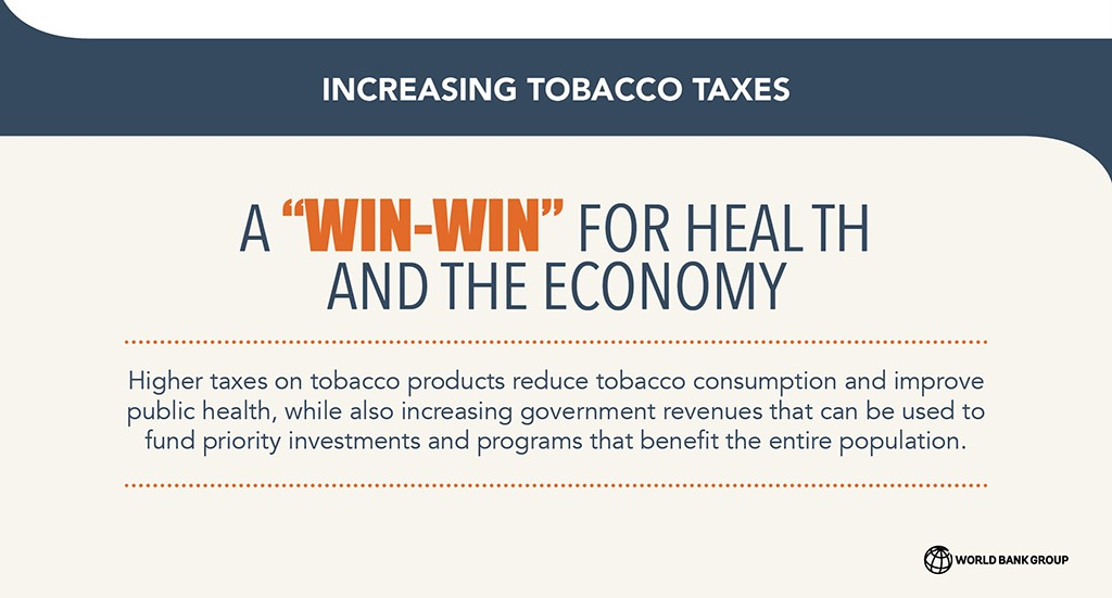 source: Infographic: Stop Smoking: It's Deadly and Bad for the Economy